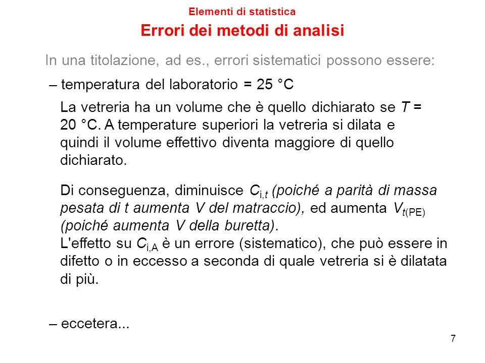 – temperatura del laboratorio = 25 °C La vetreria ha un volume che è quello dichiarato se T = 20 °C.