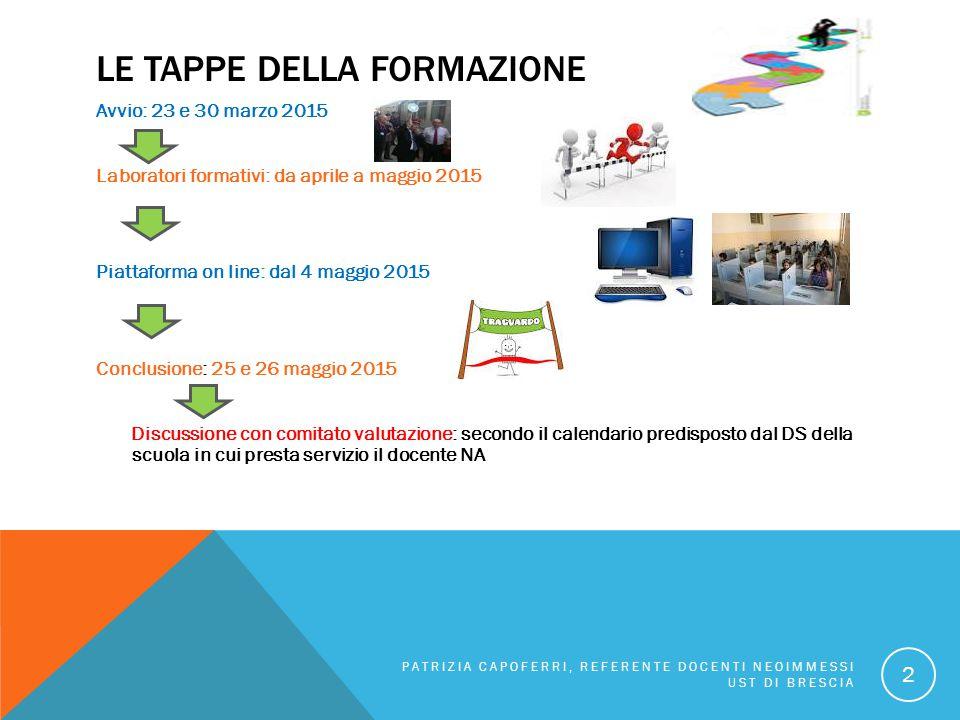 LE TAPPE DELLA FORMAZIONE Avvio: 23 e 30 marzo 2015 Laboratori formativi: da aprile a maggio 2015 Piattaforma on line: dal 4 maggio 2015 Conclusione: