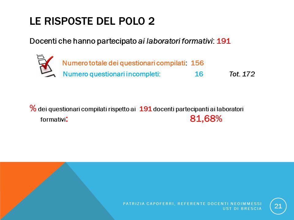 LE RISPOSTE DEL POLO 2 Docenti che hanno partecipato ai laboratori formativi: 191 Numero totale dei questionari compilati: 156 Numero questionari inco