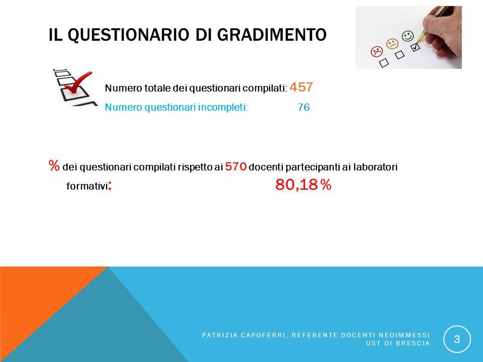 IL QUESTIONARIO DI GRADIMENTO Numero totale dei questionari compilati: 457 Numero questionari incompleti: 76 % dei questionari compilati rispetto ai 5