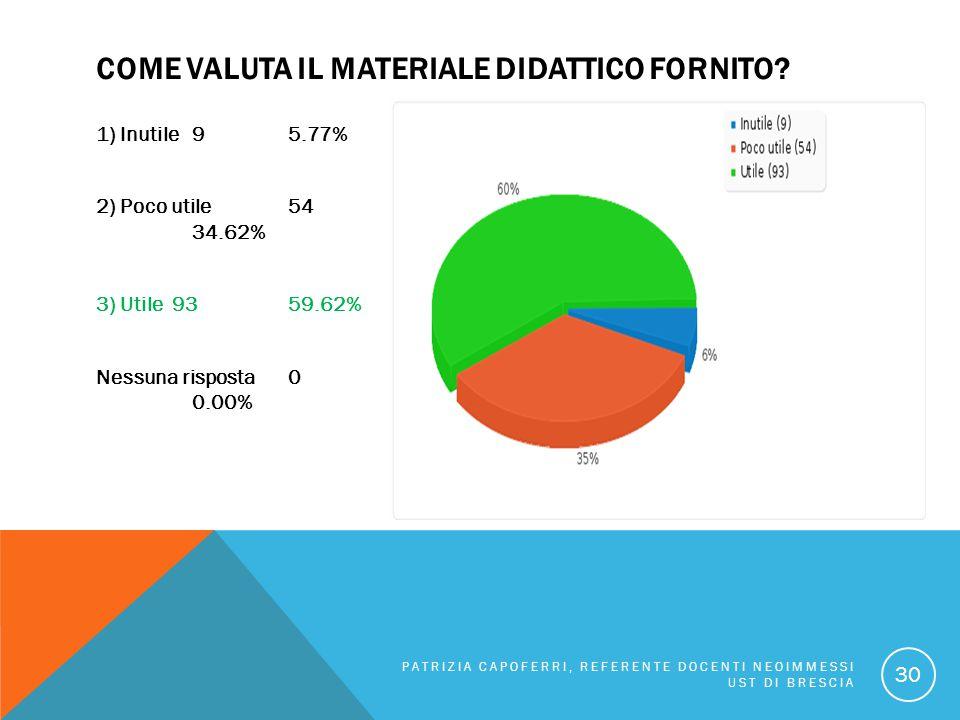 COME VALUTA IL MATERIALE DIDATTICO FORNITO? 1) Inutile 95.77% 2) Poco utile 54 34.62% 3) Utile 9359.62% Nessuna risposta0 0.00% PATRIZIA CAPOFERRI, RE