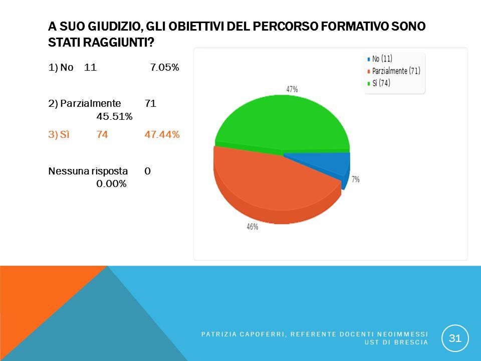 A SUO GIUDIZIO, GLI OBIETTIVI DEL PERCORSO FORMATIVO SONO STATI RAGGIUNTI? 1) No 11 7.05% 2) Parzialmente 71 45.51% 3) Sì 7447.44% Nessuna risposta0 0