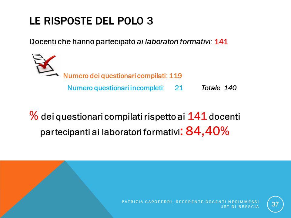LE RISPOSTE DEL POLO 3 Docenti che hanno partecipato ai laboratori formativi: 141 Numero dei questionari compilati: 119 Numero questionari incompleti:
