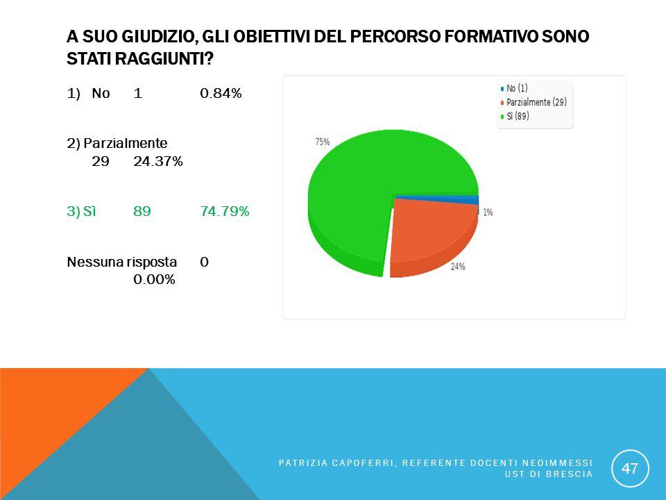 A SUO GIUDIZIO, GLI OBIETTIVI DEL PERCORSO FORMATIVO SONO STATI RAGGIUNTI? 1)No 10.84% 2) Parzialmente 2924.37% 3) Sì 8974.79% Nessuna risposta0 0.00%