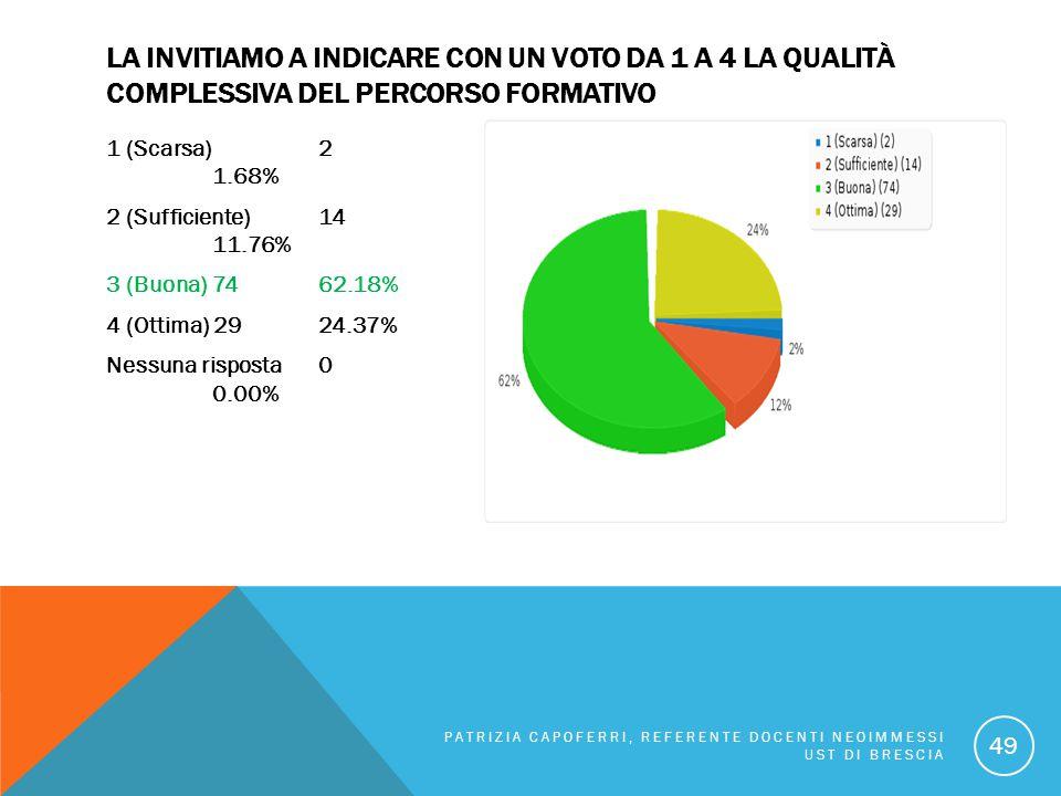 LA INVITIAMO A INDICARE CON UN VOTO DA 1 A 4 LA QUALITÀ COMPLESSIVA DEL PERCORSO FORMATIVO 1 (Scarsa) 2 1.68% 2 (Sufficiente) 14 11.76% 3 (Buona) 7462