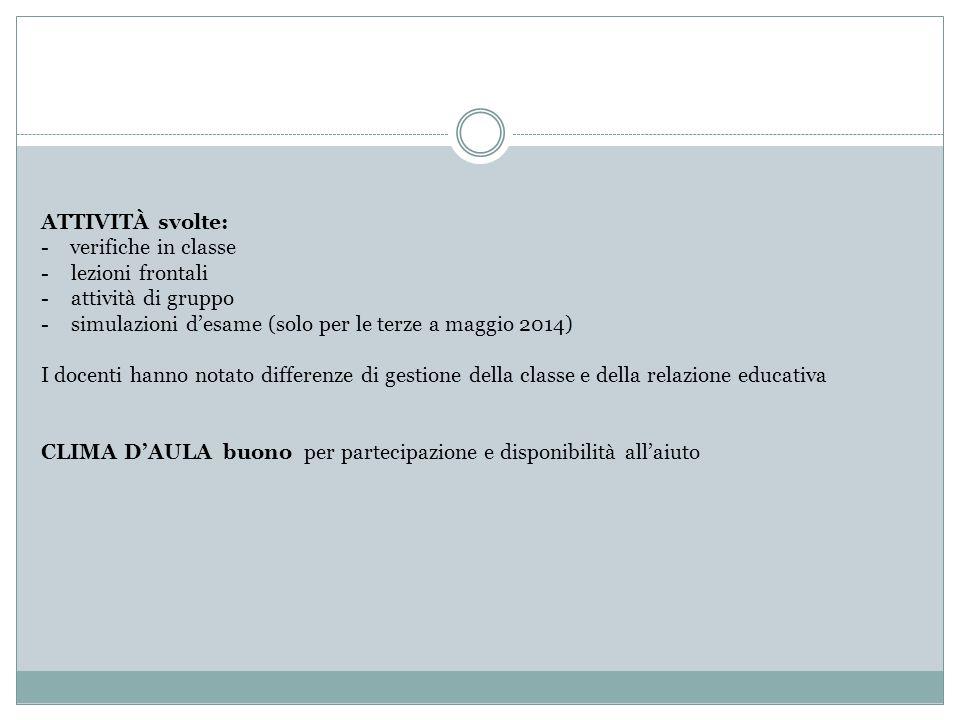 ATTIVITÀ svolte: - verifiche in classe -lezioni frontali -attività di gruppo -simulazioni d'esame (solo per le terze a maggio 2014) I docenti hanno notato differenze di gestione della classe e della relazione educativa CLIMA D'AULA buono per partecipazione e disponibilità all'aiuto