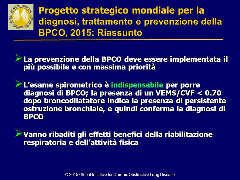 © 2015 Global Initiative for Chronic Obstructive Lung Disease  La prevenzione della BPCO deve essere implementata il più possibile e con massima prio