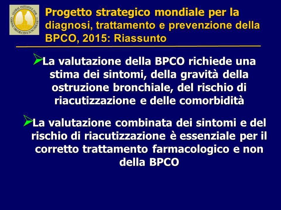  La valutazione della BPCO richiede una stima dei sintomi, della gravità della ostruzione bronchiale, del rischio di riacutizzazione e delle comorbid