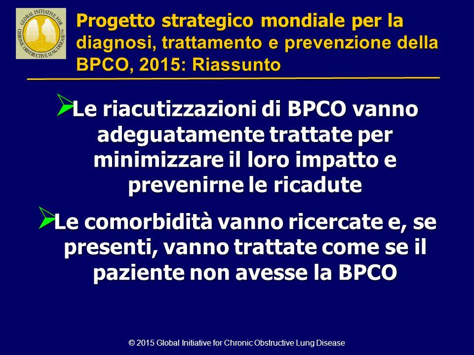 © 2015 Global Initiative for Chronic Obstructive Lung Disease  Le riacutizzazioni di BPCO vanno adeguatamente trattate per minimizzare il loro impatt