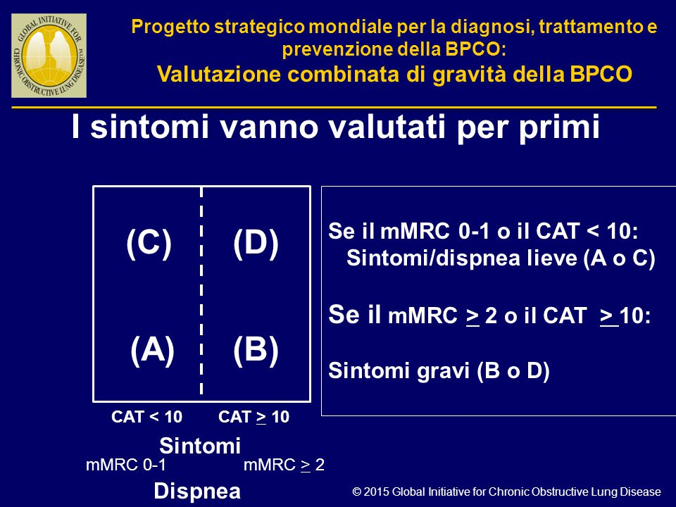 © 2015 Global Initiative for Chronic Obstructive Lung Disease (C)(D) (A)(B) Se il mMRC 0-1 o il CAT < 10: Sintomi/dispnea lieve (A o C) Se il mMRC > 2 o il CAT > 10: Sintomi gravi (B o D) I sintomi vanno valutati per primi CAT < 10 CAT > 10 Sintomi mMRC 0-1mMRC > 2 Dispnea Progetto strategico mondiale per la diagnosi, trattamento e prevenzione della BPCO: Valutazione combinata di gravità della BPCO