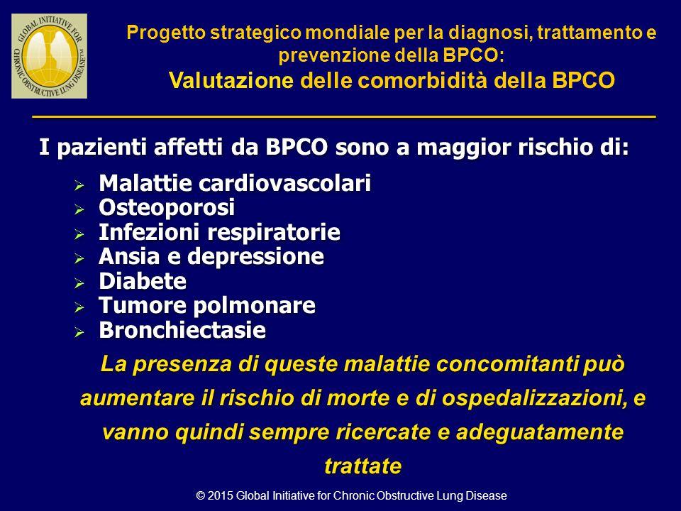 © 2015 Global Initiative for Chronic Obstructive Lung Disease I pazienti affetti da BPCO sono a maggior rischio di:  Malattie cardiovascolari  Osteo