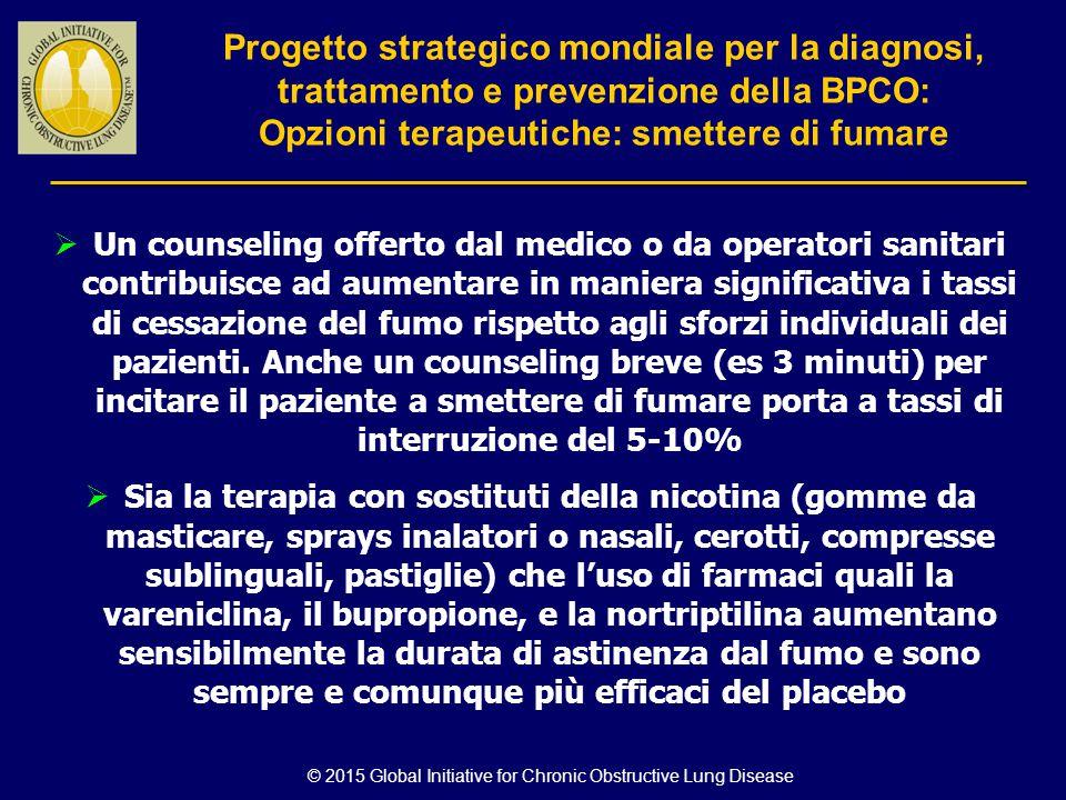 © 2015 Global Initiative for Chronic Obstructive Lung Disease  Un counseling offerto dal medico o da operatori sanitari contribuisce ad aumentare in