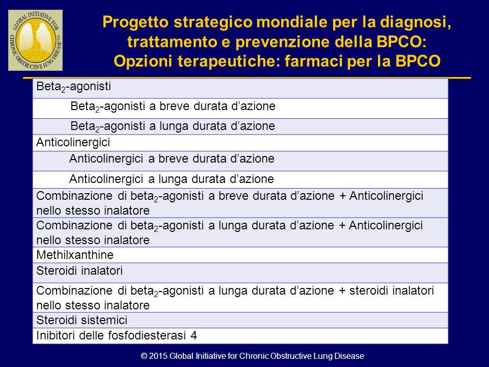 © 2015 Global Initiative for Chronic Obstructive Lung Disease Beta 2 -agonisti Beta 2 -agonisti a breve durata d'azione Beta 2 -agonisti a lunga durat