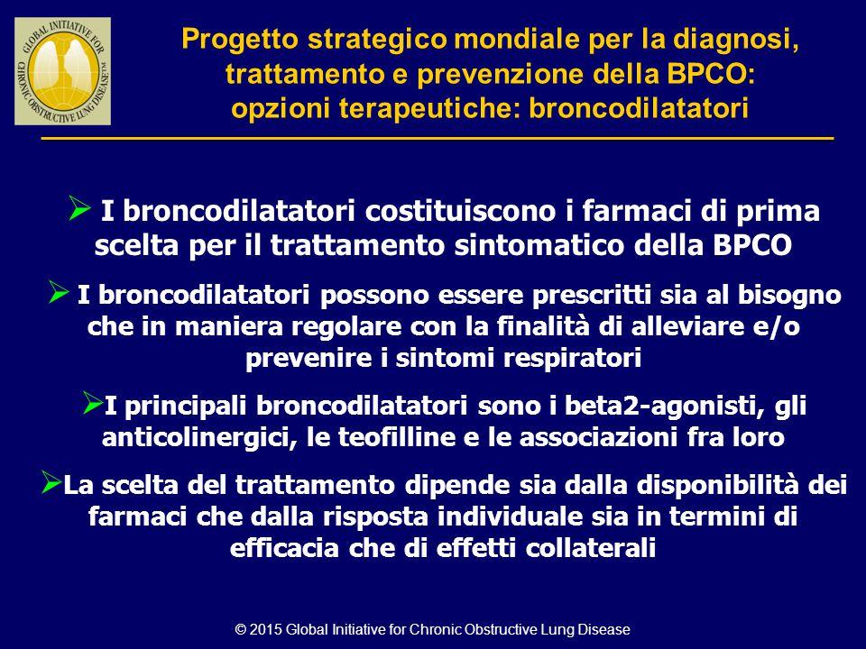 © 2015 Global Initiative for Chronic Obstructive Lung Disease  I broncodilatatori costituiscono i farmaci di prima scelta per il trattamento sintomat