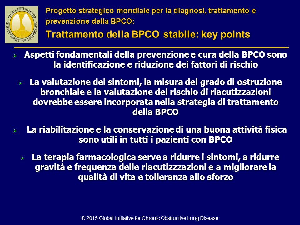 © 2015 Global Initiative for Chronic Obstructive Lung Disease  Aspetti fondamentali della prevenzione e cura della BPCO sono la identificazione e rid