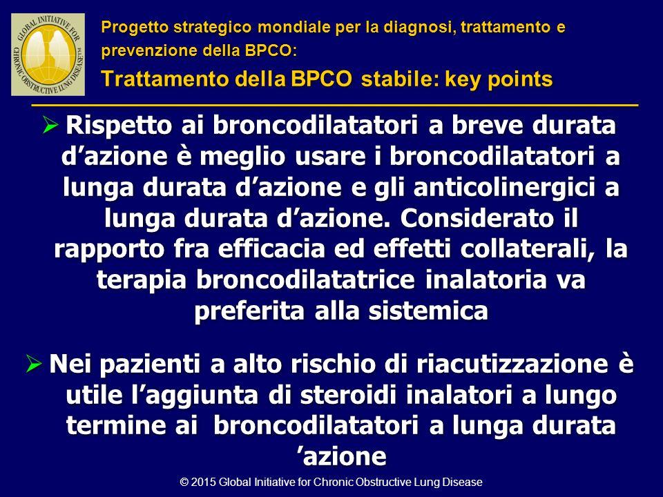© 2015 Global Initiative for Chronic Obstructive Lung Disease  Rispetto ai broncodilatatori a breve durata d'azione è meglio usare i broncodilatatori