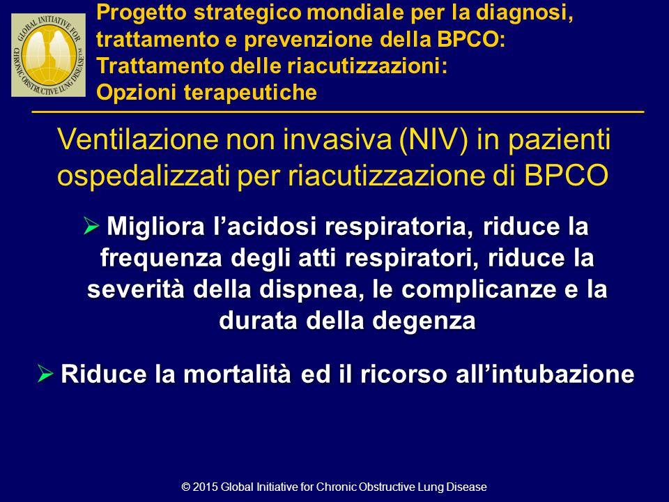 GOLD Revision 2011 © 2015 Global Initiative for Chronic Obstructive Lung Disease  Migliora l'acidosi respiratoria, riduce la frequenza degli atti res