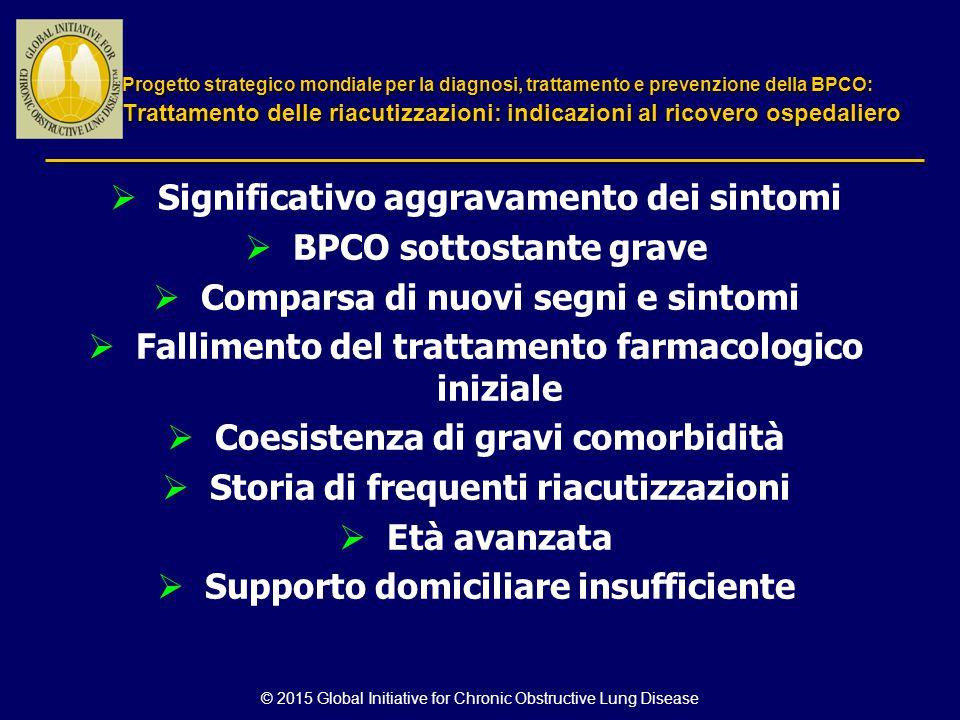 © 2015 Global Initiative for Chronic Obstructive Lung Disease  Significativo aggravamento dei sintomi  BPCO sottostante grave  Comparsa di nuovi se