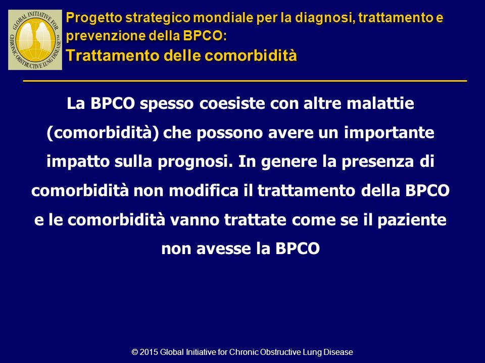 © 2015 Global Initiative for Chronic Obstructive Lung Disease La BPCO spesso coesiste con altre malattie (comorbidità) che possono avere un importante