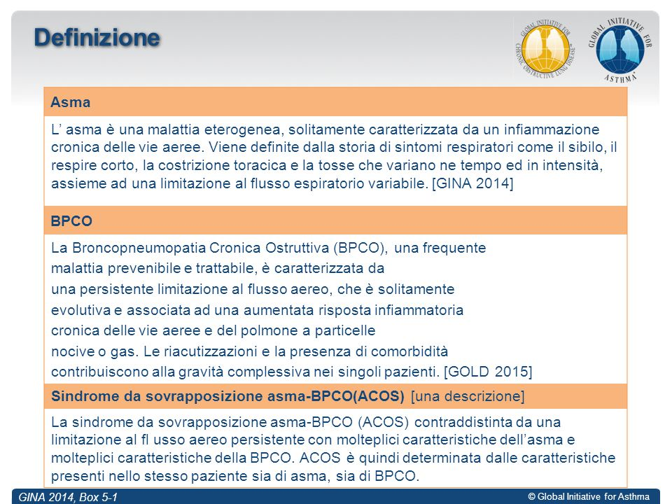 © Global Initiative for Asthma Definizione GINA 2014, Box 5-1 Asma L' asma è una malattia eterogenea, solitamente caratterizzata da un infiammazione c