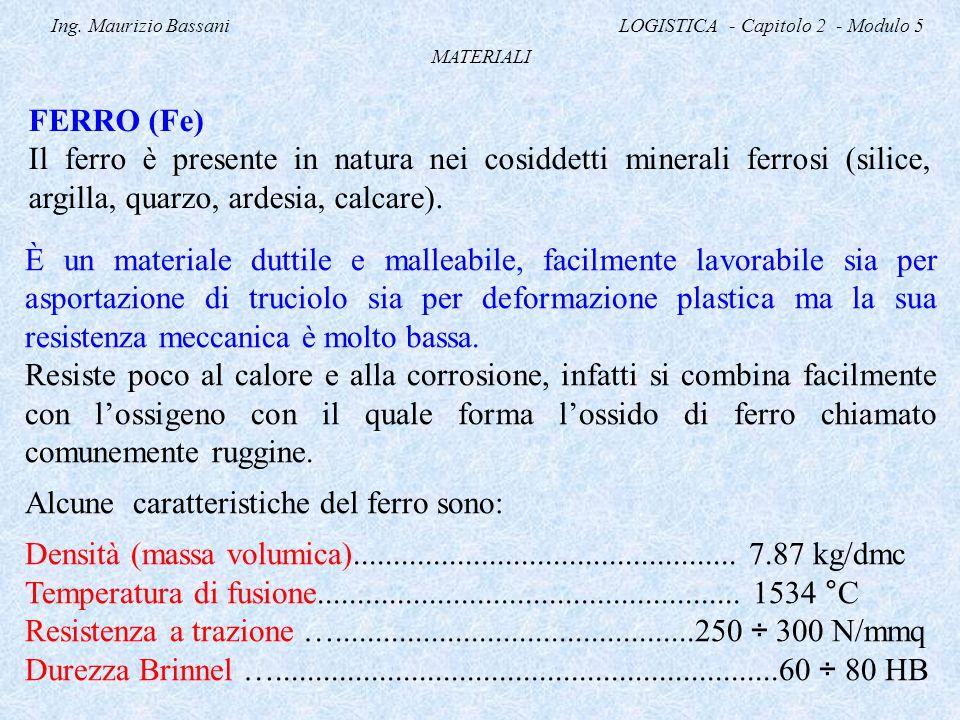 Ing. Maurizio Bassani LOGISTICA - Capitolo 2 - Modulo 5 MATERIALI FERRO (Fe) Il ferro è presente in natura nei cosiddetti minerali ferrosi (silice, ar
