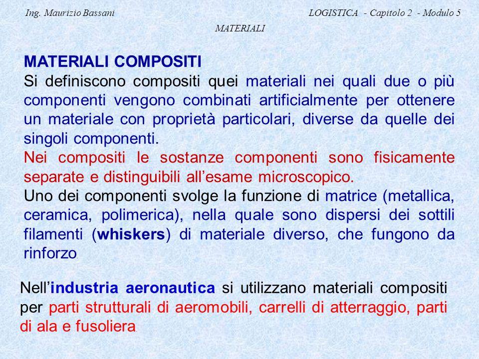 Ing. Maurizio Bassani LOGISTICA - Capitolo 2 - Modulo 5 MATERIALI MATERIALI COMPOSITI Si definiscono compositi quei materiali nei quali due o più comp