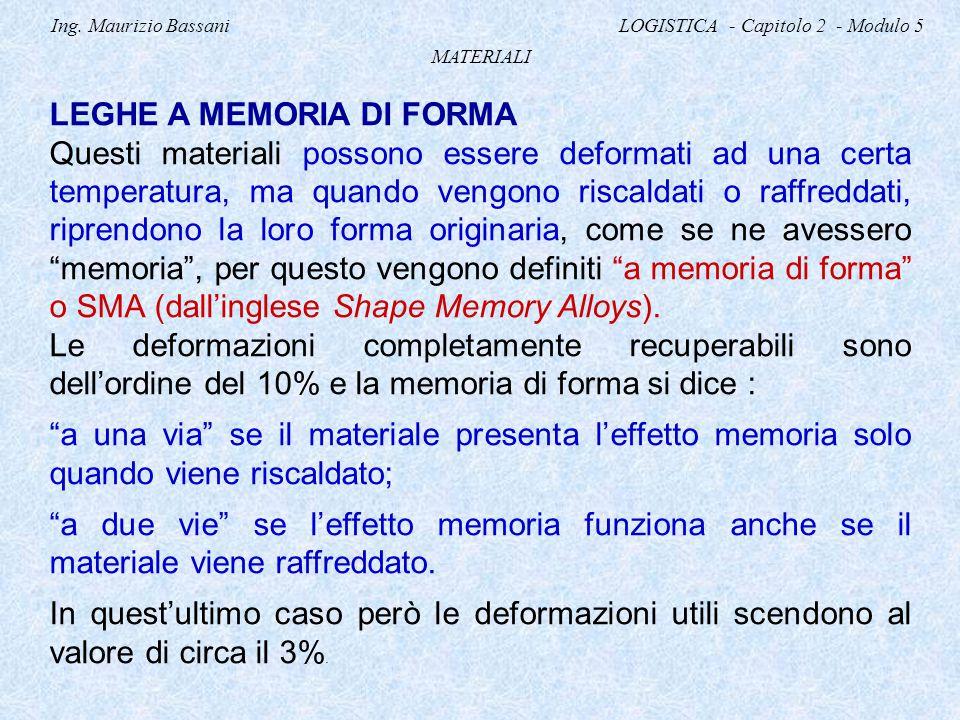 Ing. Maurizio Bassani LOGISTICA - Capitolo 2 - Modulo 5 MATERIALI LEGHE A MEMORIA DI FORMA Questi materiali possono essere deformati ad una certa temp