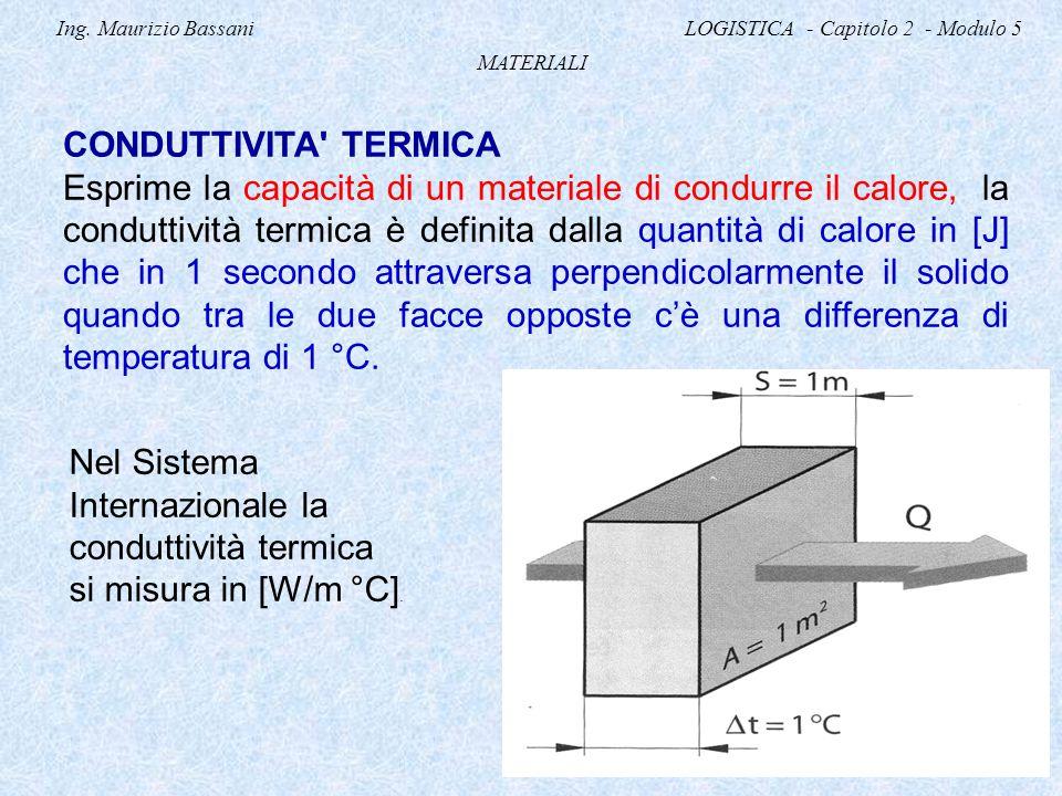 Ing. Maurizio Bassani LOGISTICA - Capitolo 2 - Modulo 5 MATERIALI CONDUTTIVITA' TERMICA Esprime la capacità di un materiale di condurre il calore, la