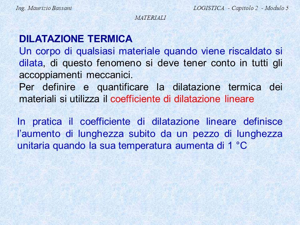 Ing. Maurizio Bassani LOGISTICA - Capitolo 2 - Modulo 5 MATERIALI DILATAZIONE TERMICA Un corpo di qualsiasi materiale quando viene riscaldato si dilat