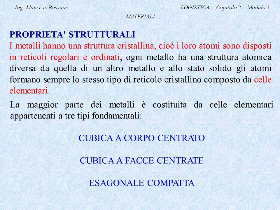 Ing. Maurizio Bassani LOGISTICA - Capitolo 2 - Modulo 5 MATERIALI PROPRIETA' STRUTTURALI I metalli hanno una struttura cristallina, cioè i loro atomi