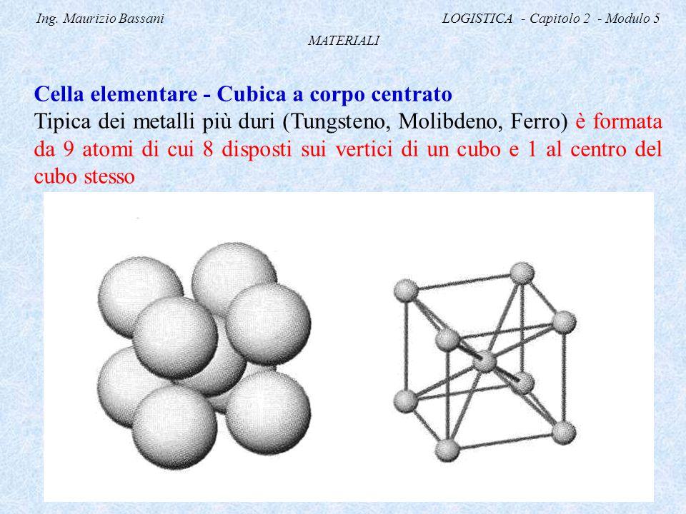 Ing. Maurizio Bassani LOGISTICA - Capitolo 2 - Modulo 5 MATERIALI Cella elementare - Cubica a corpo centrato Tipica dei metalli più duri (Tungsteno, M