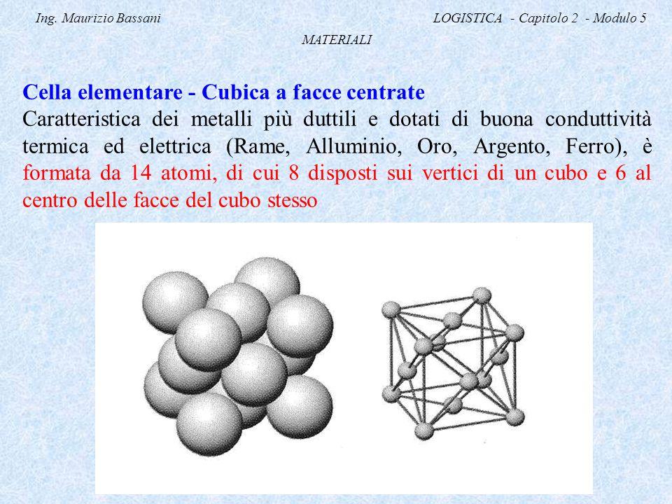Ing. Maurizio Bassani LOGISTICA - Capitolo 2 - Modulo 5 MATERIALI Cella elementare - Cubica a facce centrate Caratteristica dei metalli più duttili e