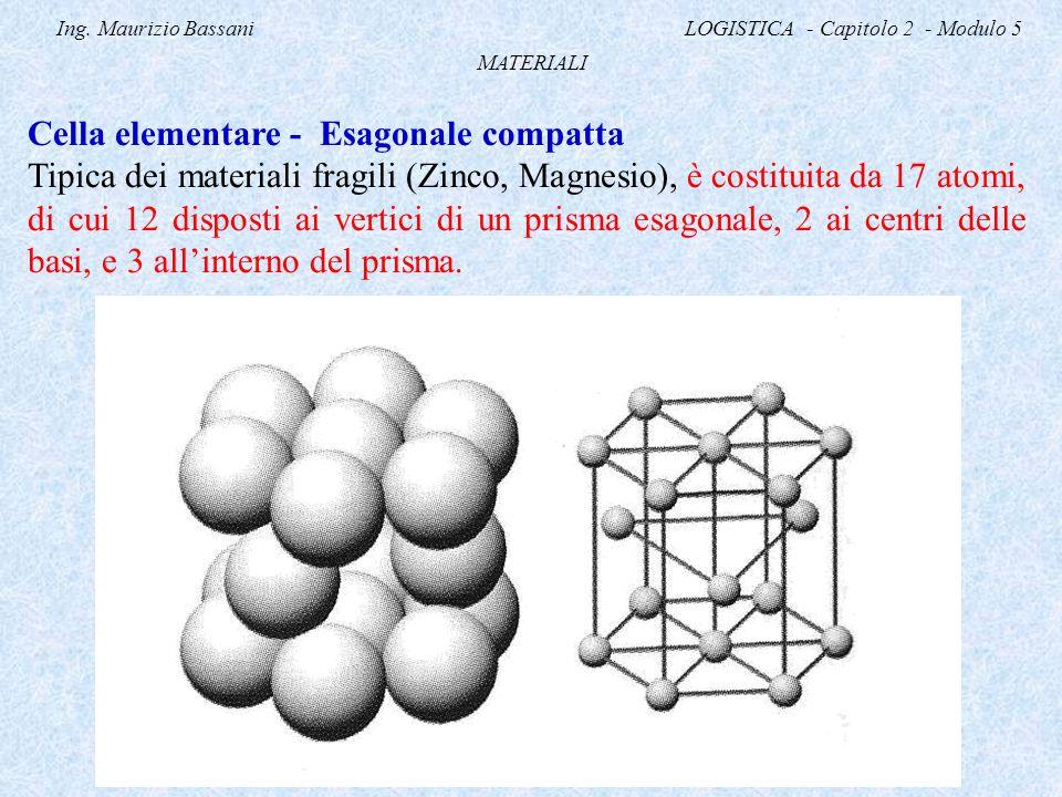 Ing. Maurizio Bassani LOGISTICA - Capitolo 2 - Modulo 5 MATERIALI Cella elementare - Esagonale compatta Tipica dei materiali fragili (Zinco, Magnesio)
