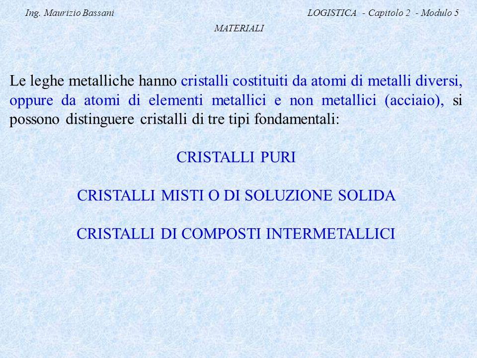 Ing. Maurizio Bassani LOGISTICA - Capitolo 2 - Modulo 5 MATERIALI Le leghe metalliche hanno cristalli costituiti da atomi di metalli diversi, oppure d