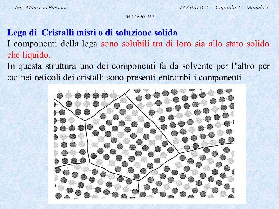 Ing. Maurizio Bassani LOGISTICA - Capitolo 2 - Modulo 5 MATERIALI Lega di Cristalli misti o di soluzione solida I componenti della lega sono solubili