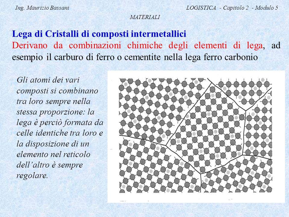Ing. Maurizio Bassani LOGISTICA - Capitolo 2 - Modulo 5 MATERIALI Lega di Cristalli di composti intermetallici Derivano da combinazioni chimiche degli