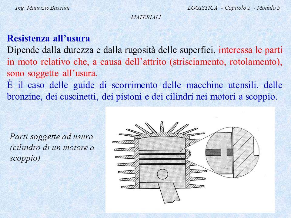 Ing. Maurizio Bassani LOGISTICA - Capitolo 2 - Modulo 5 MATERIALI Resistenza all'usura Dipende dalla durezza e dalla rugosità delle superfici, interes