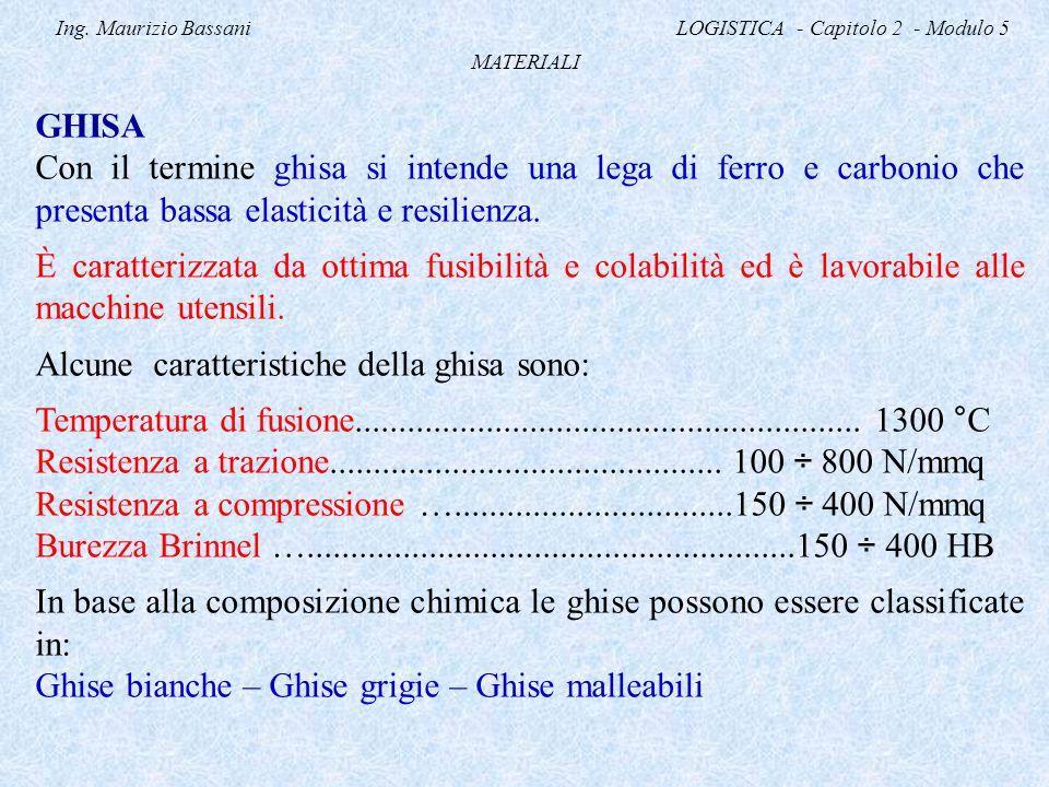 Ing. Maurizio Bassani LOGISTICA - Capitolo 2 - Modulo 5 MATERIALI GHISA Con il termine ghisa si intende una lega di ferro e carbonio che presenta bass