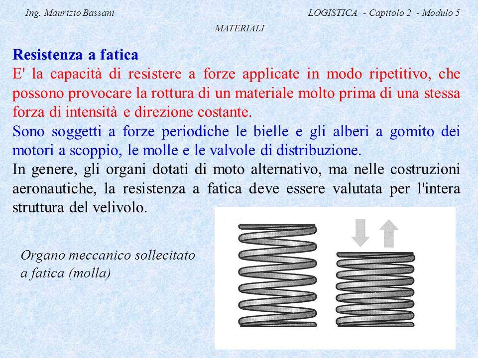 Ing. Maurizio Bassani LOGISTICA - Capitolo 2 - Modulo 5 MATERIALI Resistenza a fatica E' la capacità di resistere a forze applicate in modo ripetitivo