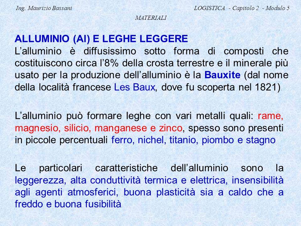 Ing. Maurizio Bassani LOGISTICA - Capitolo 2 - Modulo 5 MATERIALI ALLUMINIO (Al) E LEGHE LEGGERE L'alluminio è diffusissimo sotto forma di composti ch