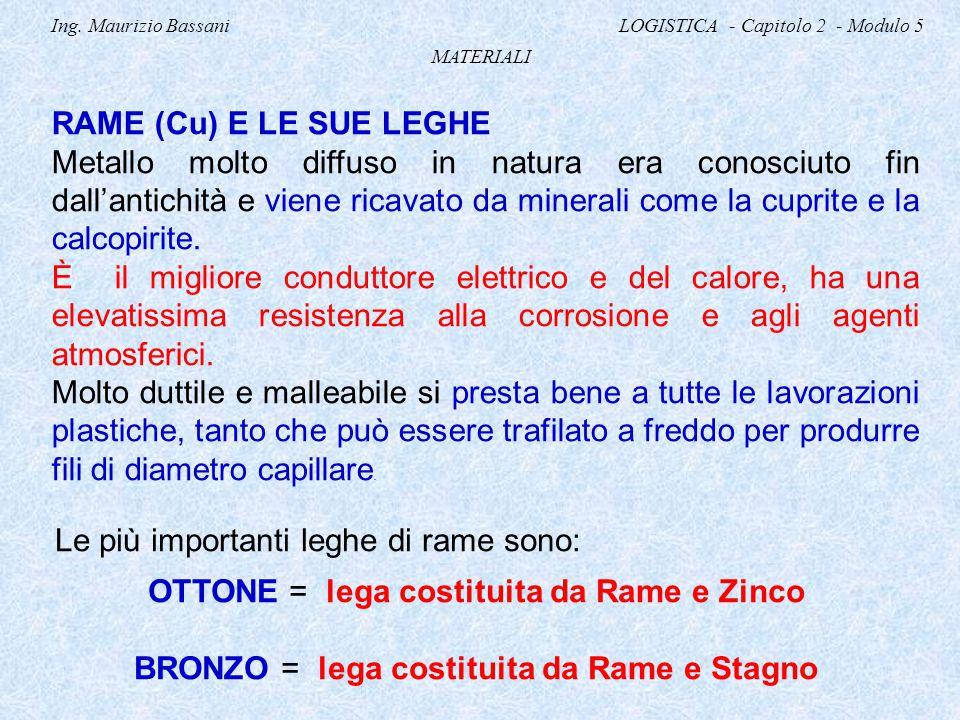 Ing. Maurizio Bassani LOGISTICA - Capitolo 2 - Modulo 5 MATERIALI RAME (Cu) E LE SUE LEGHE Metallo molto diffuso in natura era conosciuto fin dall'ant