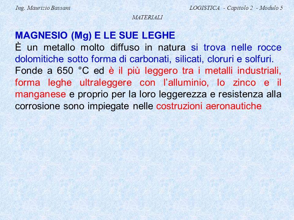 Ing. Maurizio Bassani LOGISTICA - Capitolo 2 - Modulo 5 MATERIALI MAGNESIO (Mg) E LE SUE LEGHE È un metallo molto diffuso in natura si trova nelle roc