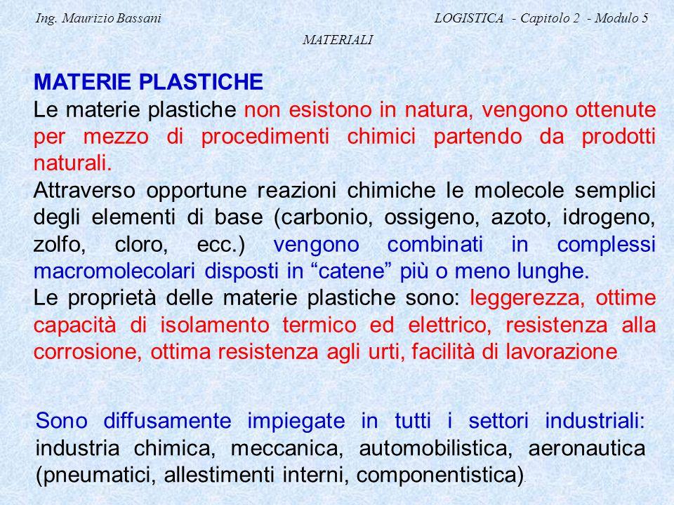 Ing. Maurizio Bassani LOGISTICA - Capitolo 2 - Modulo 5 MATERIALI MATERIE PLASTICHE Le materie plastiche non esistono in natura, vengono ottenute per