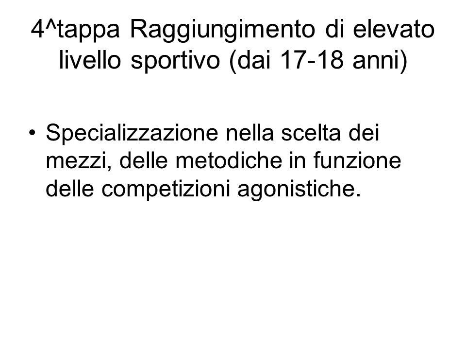 4^tappa Raggiungimento di elevato livello sportivo (dai 17-18 anni) Specializzazione nella scelta dei mezzi, delle metodiche in funzione delle competi