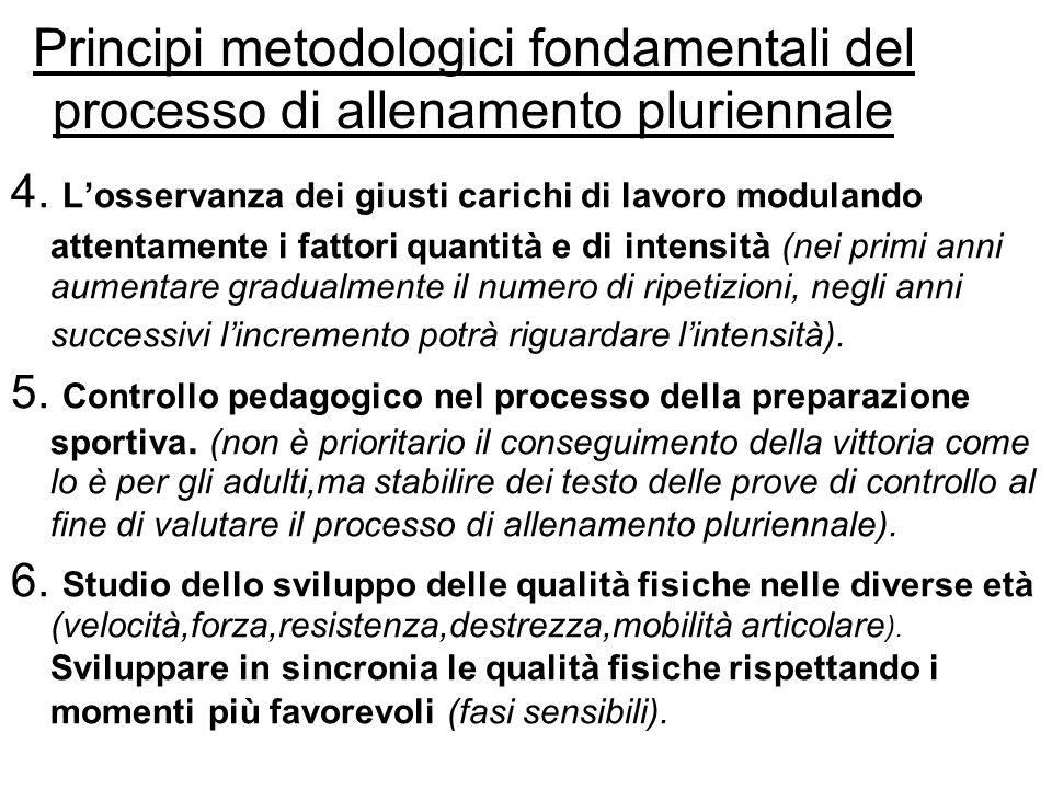 Principi metodologici fondamentali del processo di allenamento pluriennale 4. L'osservanza dei giusti carichi di lavoro modulando attentamente i fatto