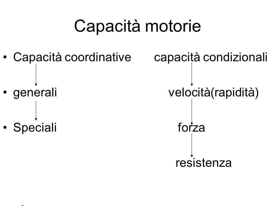 Capacità motorie Capacità coordinative capacità condizionali generali velocità(rapidità) Speciali forza resistenza
