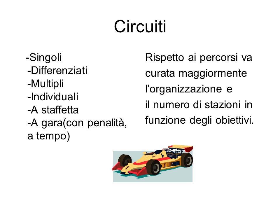 Circuiti -Singoli -Differenziati -Multipli -Individuali -A staffetta -A gara(con penalità, a tempo) Rispetto ai percorsi va curata maggiormente l'orga