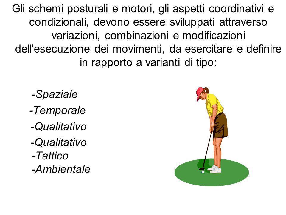Gli schemi posturali e motori, gli aspetti coordinativi e condizionali, devono essere sviluppati attraverso variazioni, combinazioni e modificazioni d