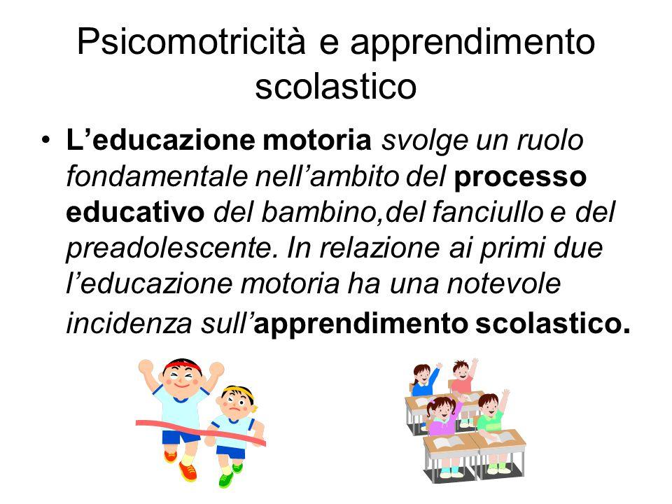 Psicomotricità e apprendimento scolastico L'educazione motoria svolge un ruolo fondamentale nell'ambito del processo educativo del bambino,del fanciul