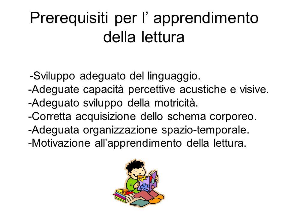 Prerequisiti per l' apprendimento della lettura -Sviluppo adeguato del linguaggio. -Adeguate capacità percettive acustiche e visive. -Adeguato svilupp